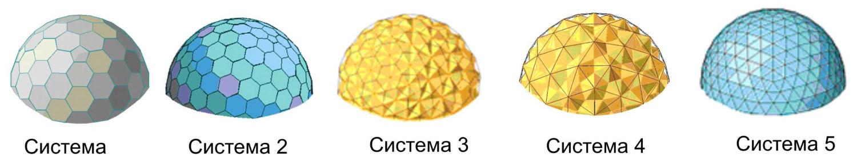 Фактура и цвет купольной конструкции