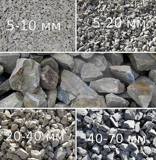 Что используют для бетона щебень или гравий сухие бетонные смеси это